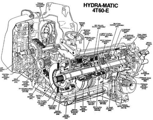 Вид АКПП GМ 4Т60-Е