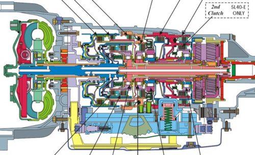 Разрез АКПП GM 5L40E